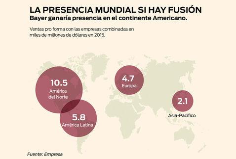 ftmercados-monsanto-bayer-fusion-monopolio-negocios_MILIMA20160912_0011_8.jpg